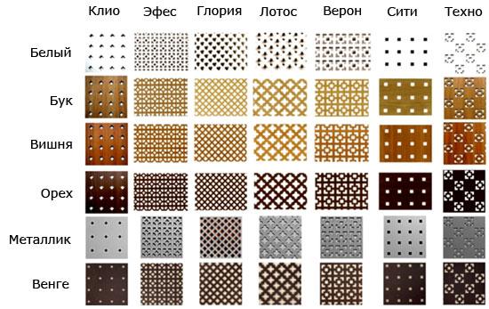 радиаторы отопления виды и преимущества с фото